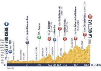 tour-porvenir-2019-etapa7-perfil