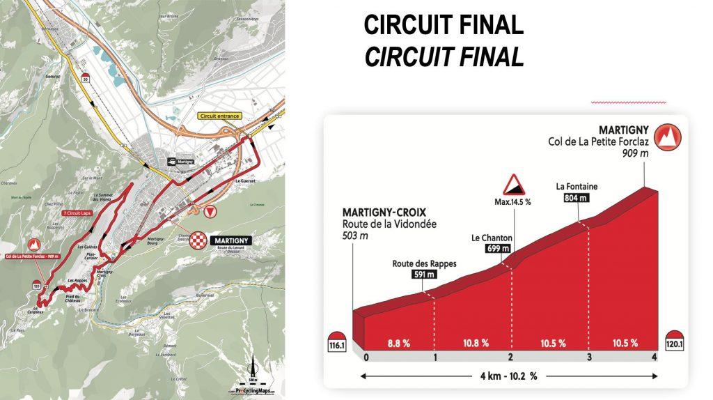 mundial-2020-aigle-martigny-circuito-final