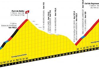 encadenado-etapa8-tour-francia-2020