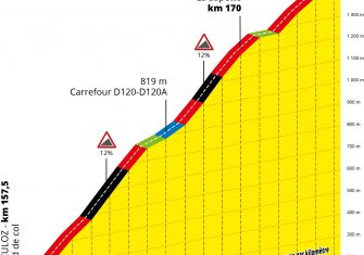 grand-colombier-etapa15-tour-francia-2020