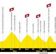 perfil-etapa18-tour-francia-2020