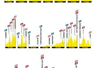 Tour Francia 2020: El recorrido oficial (Perfiles)