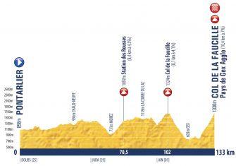 tour-porvenir-2020-etapa6