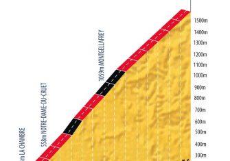 tour-porvenir-2020-etapa7B
