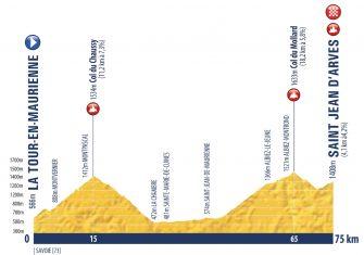 tour-porvenir-2020-etapa8
