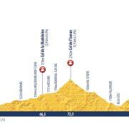 tour-porvenir-2020-etapa9