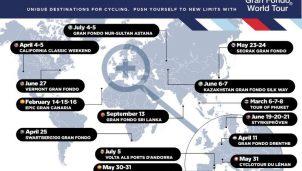 gran-fondo-world-tour-2020-1