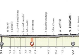 uae-tour-2020-etapa4-perfil