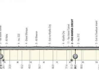 uae-tour-2020-etapa7-perfil