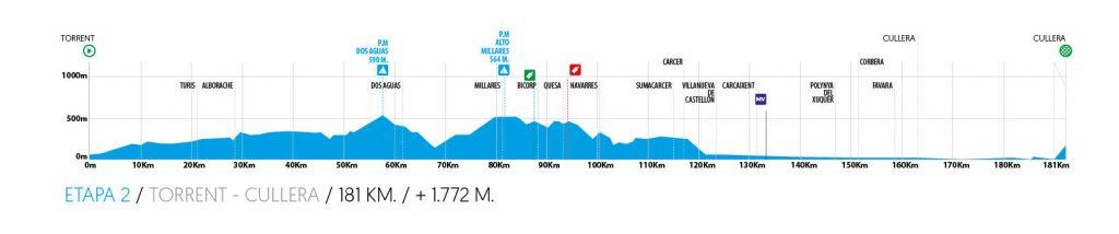 volta-cv-2020-etapa2-perfil