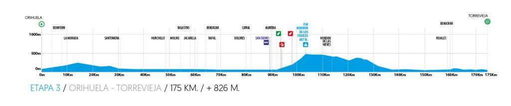 volta-cv-2020-etapa3-perfil
