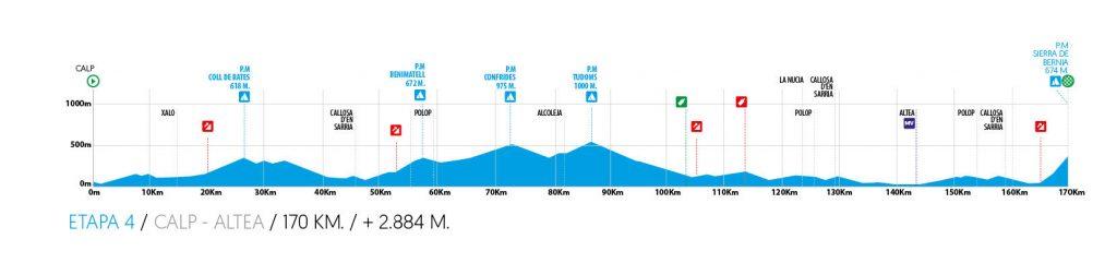 volta-cv-2020-etapa4-perfil