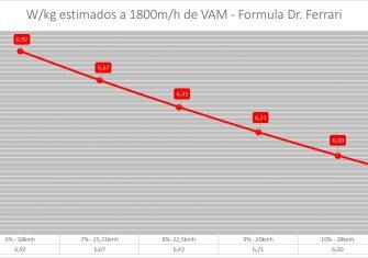 VAM-Grafico 1