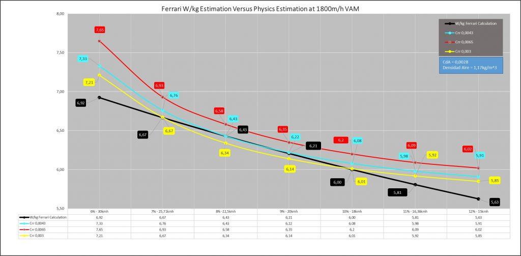 VAM-Grafico 3