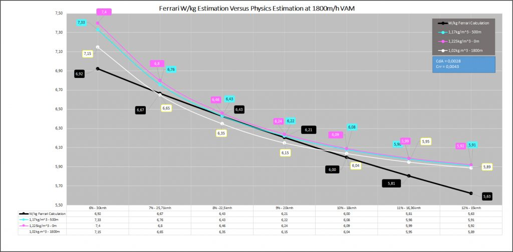 VAM-grafico 4
