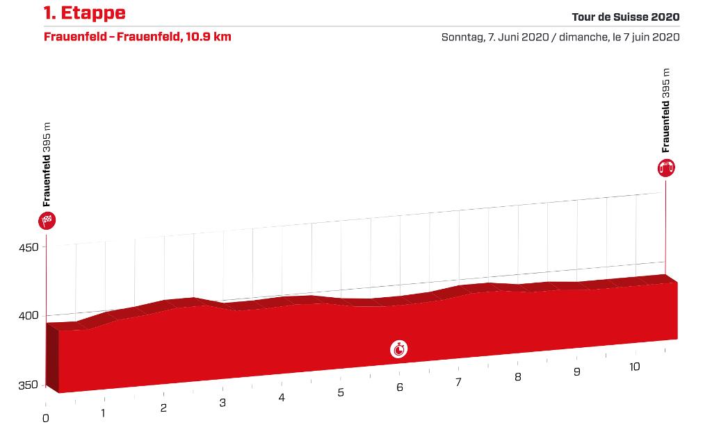 tour-suiza-2020-etapa1