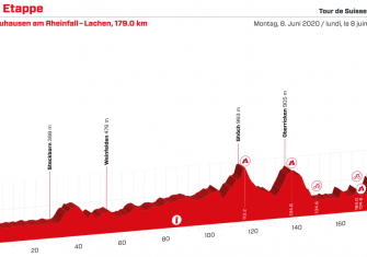 tour-suiza-2020-etapa2