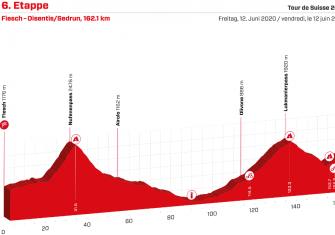 tour-suiza-2020-etapa6