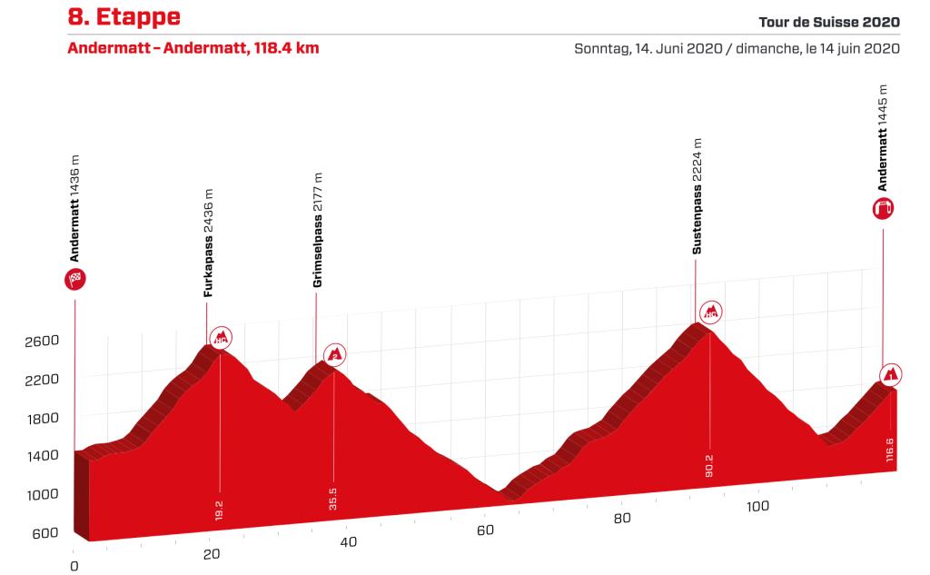 tour-suiza-2020-etapa8