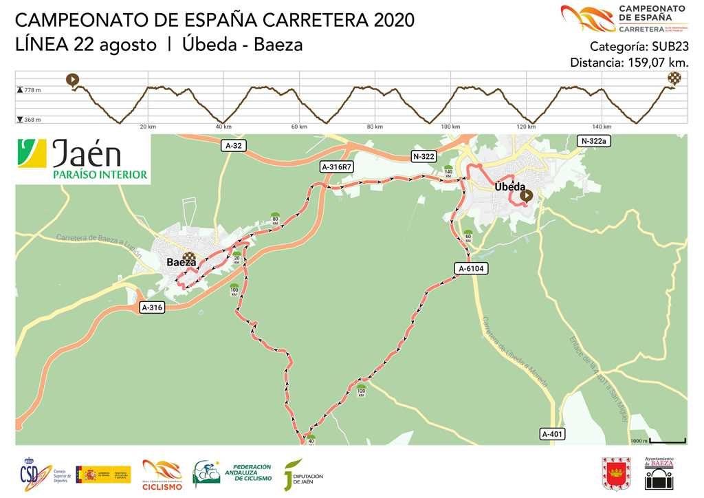 campeonatos-España-2020-Jaen-LINEA-SUB23