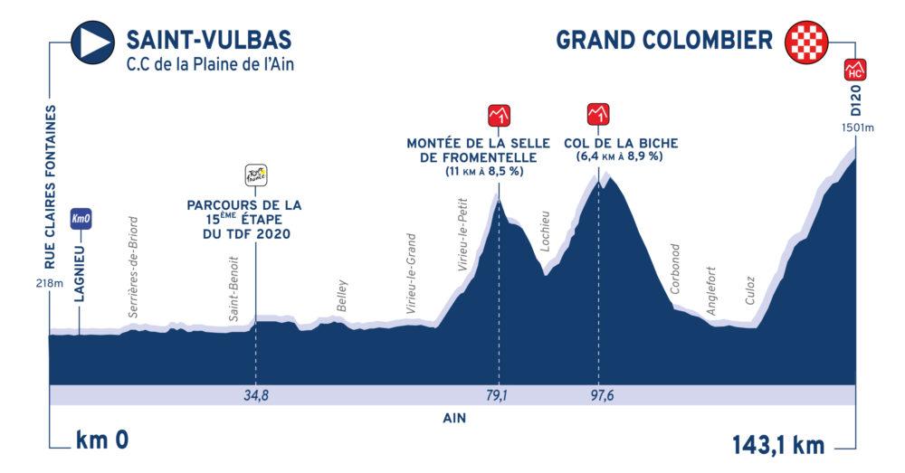 tour-ain-2020-etapa3
