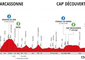 route-occitanie-2020-etapa2-perfil