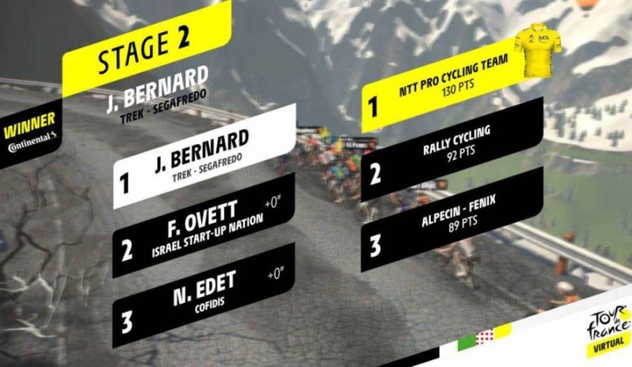 tour-francia-virtual-2020-etapa2