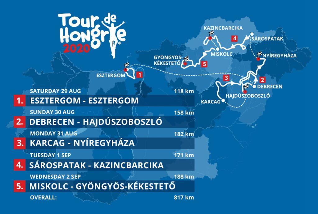 tour-hongarije-2020-tour