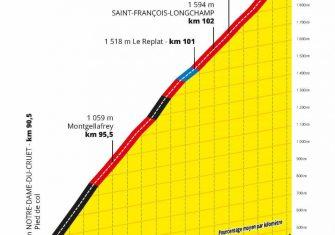 col-madeleine-tour-francia-2020-etapa17