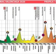 memorial-valenciaga-2020-perfil