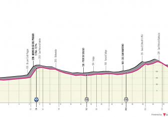Giro de Italia: Una crono para abrir diferencias (Previa)