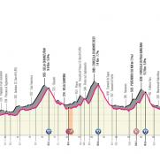 giro-italia-2020-etapa15-perfil