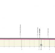 Giro de Italia 21ª etapa: En Milán acaba todo (Previa)