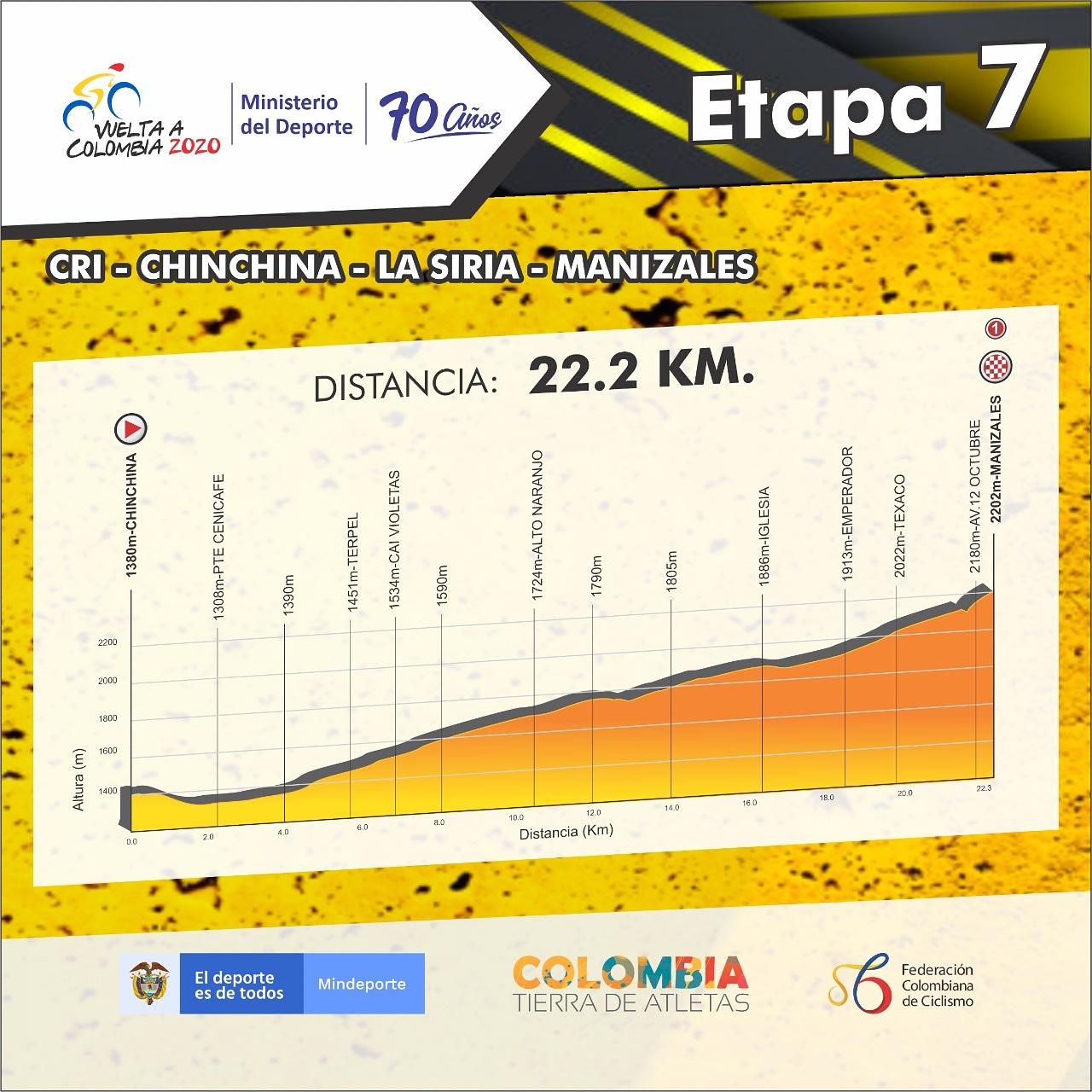 Ciclismo - Página 16 IMG_20201119_164155
