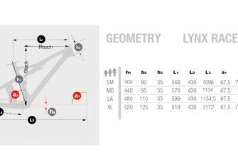 BH Lynx Race EVO: Más ligera e integrada que nunca