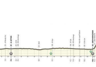 ae-tour-2021-etapa3-perfil