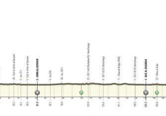 uae-tour-2021-etapa4-perfil