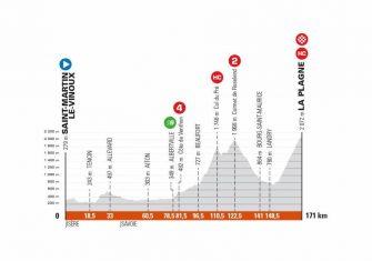 El Critérium Dauphiné presenta su recorrido, con crono y montaña alpina