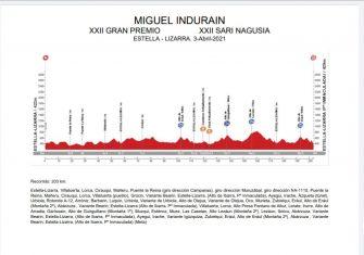 El GP Miguel Induráin anuncia su recorrido y 19 equipos