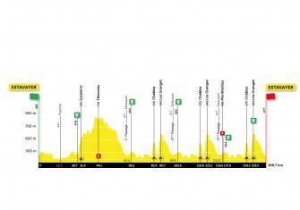 El Tour de Romandía se juega en dos cronos y la montaña (Previa)