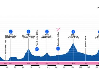 Una Vuelta a Asturias para escaladores (Previa y dorsales)