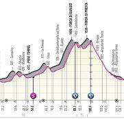 giro-italia-2021-etapa6-perfil-2