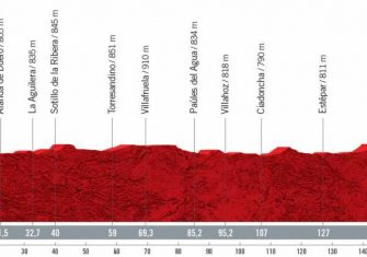 Vuelta a España: El recorrido, de Burgos a Santiago de Compostela